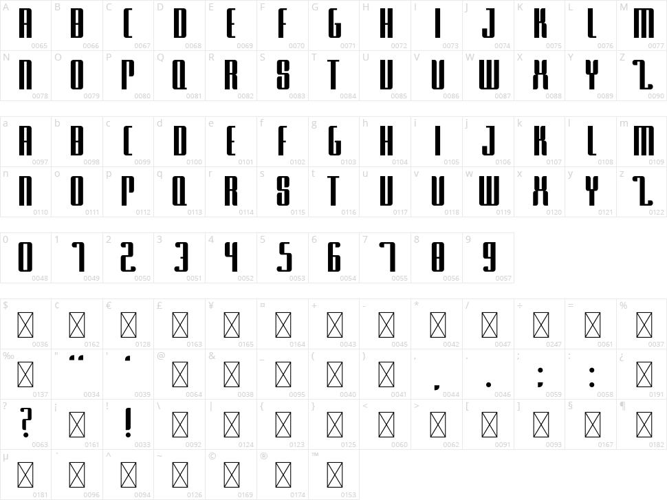 PingPong Character Map