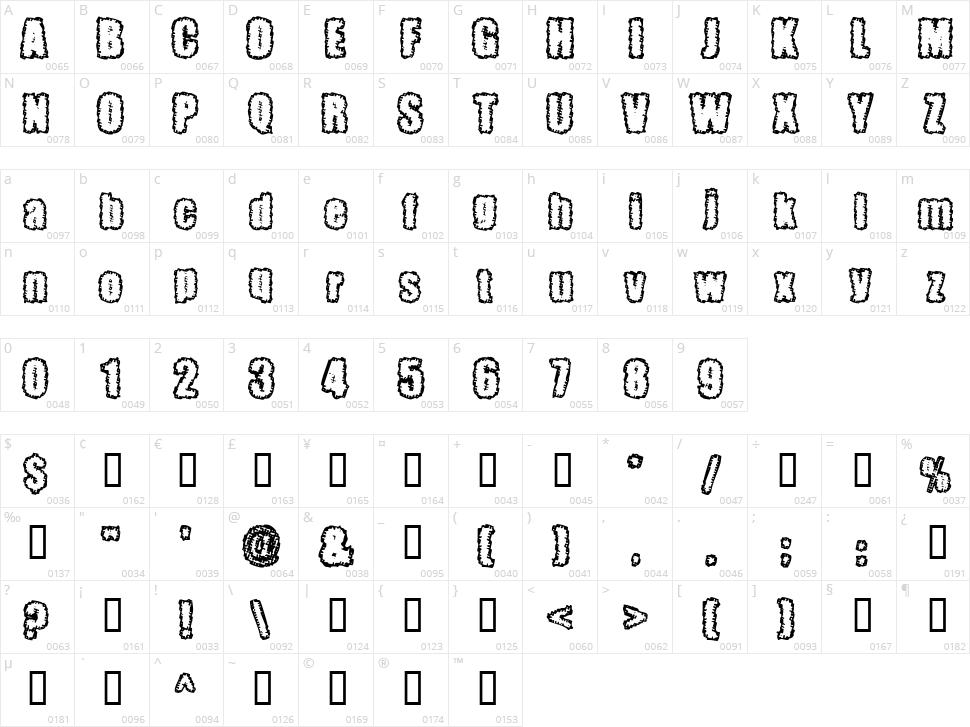 Pinniepoker Character Map