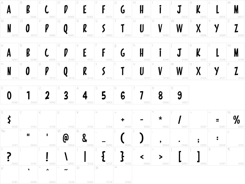 Pintanina Character Map