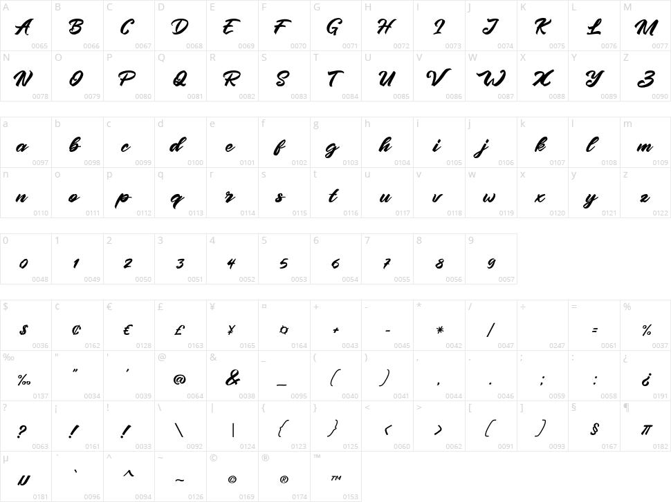 Pintenium Character Map