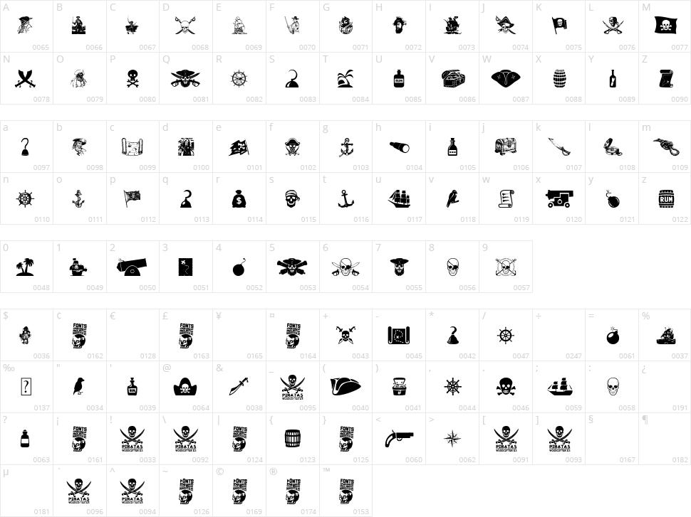Piratas Character Map