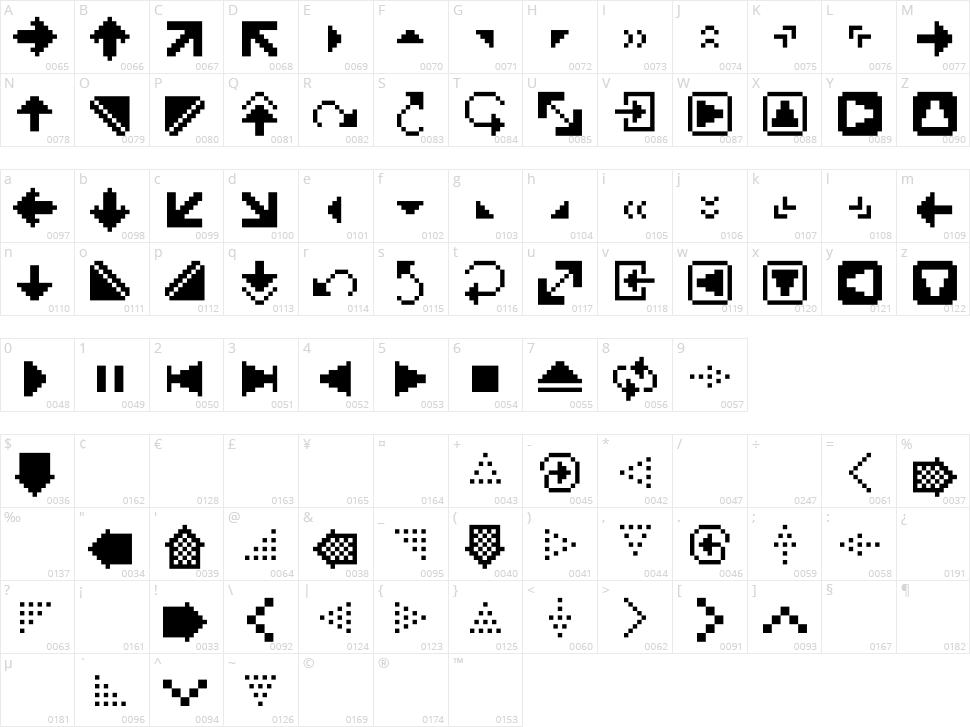 PixArrows Character Map