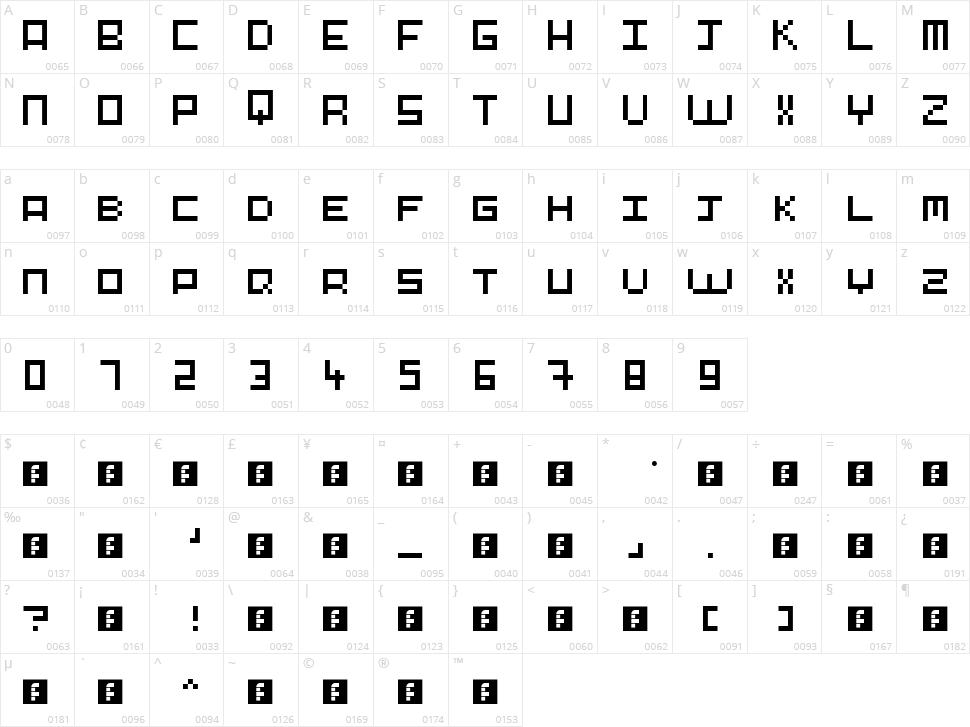 Pixel-Art Character Map