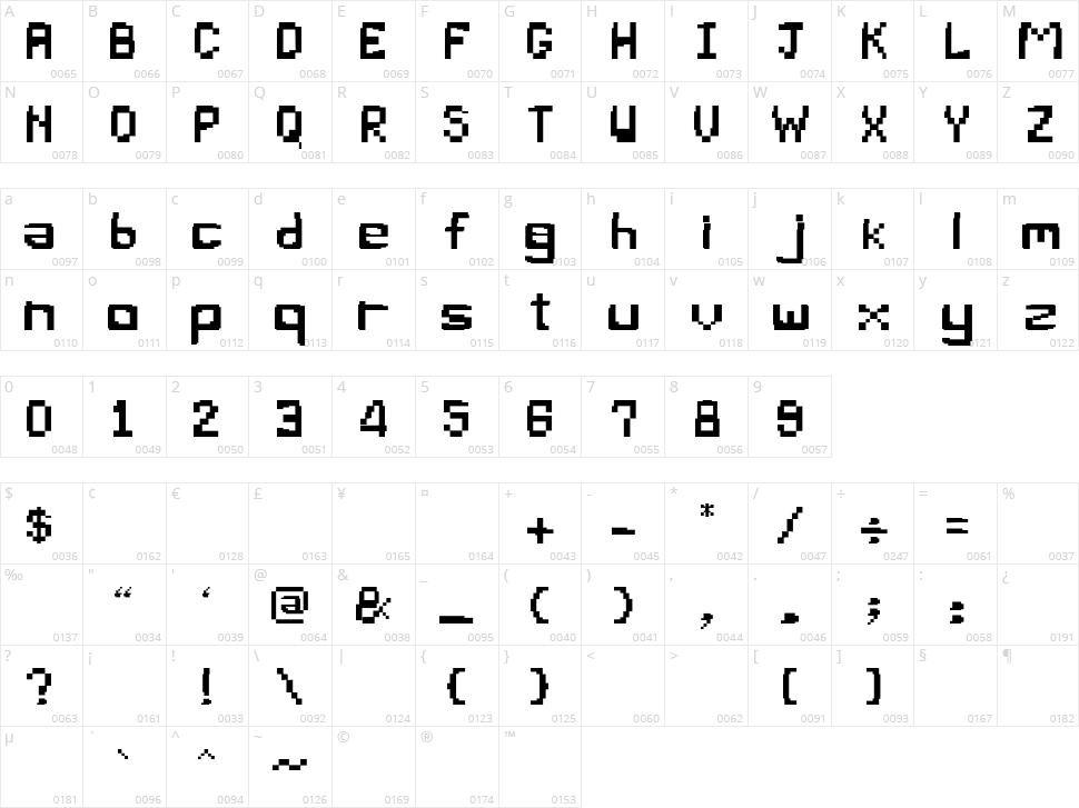 Pixel Bug Character Map