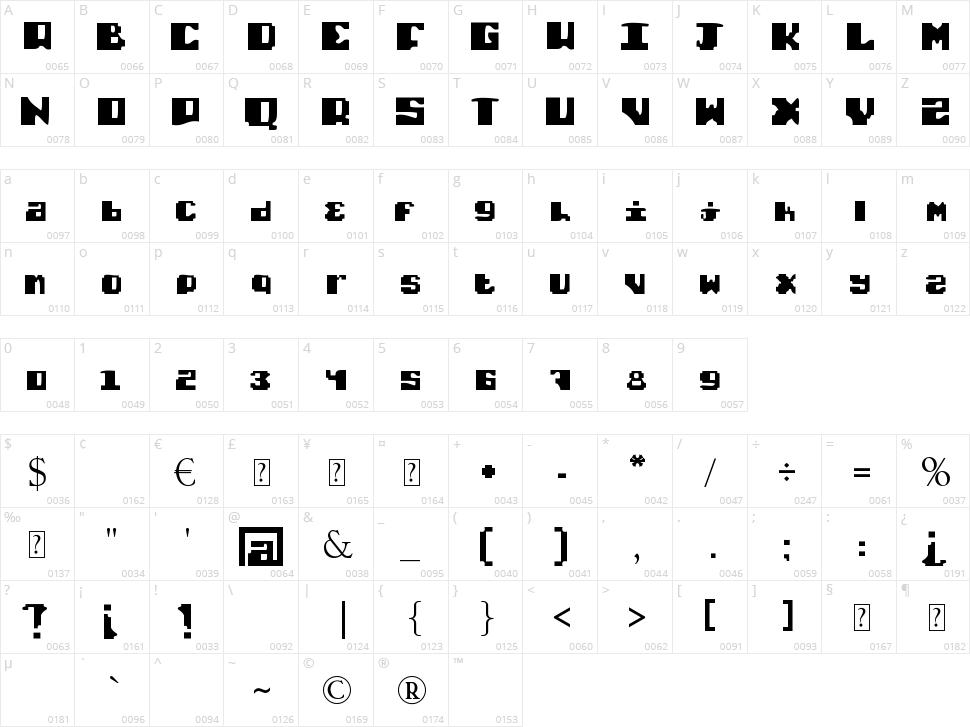 Pixel Character Map