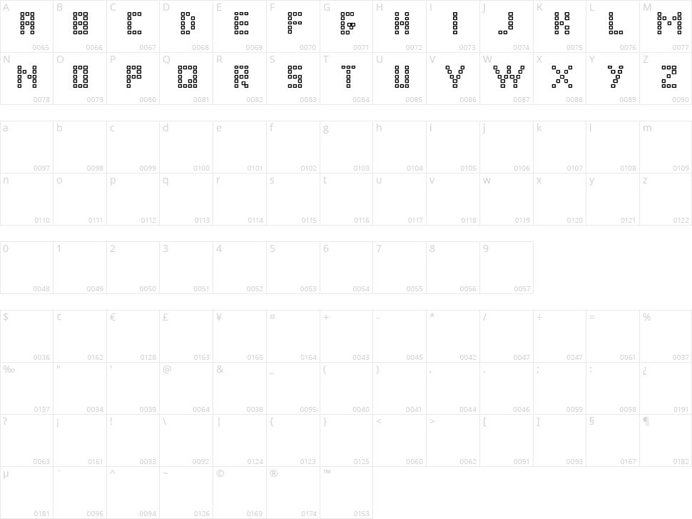 Pixel Chunker Character Map
