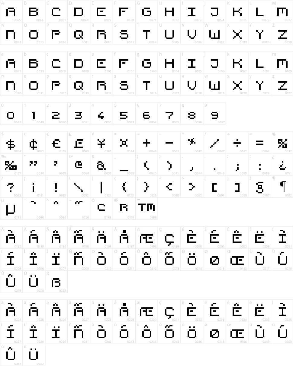 Pixel Countdown Character Map
