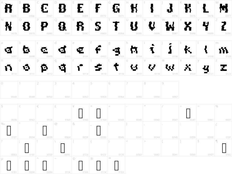 Pixel Distortion Character Map