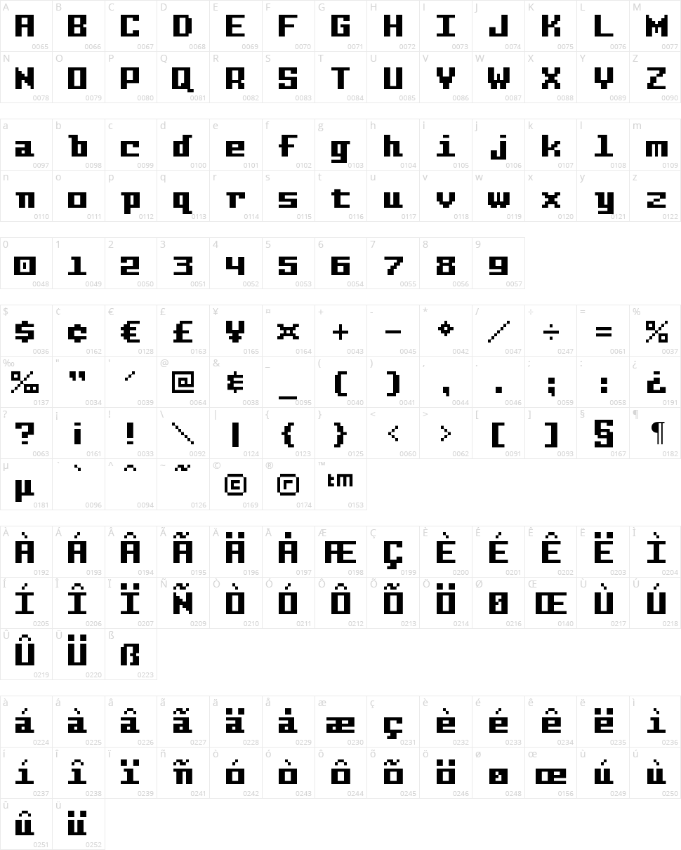 Pixel Intv Character Map