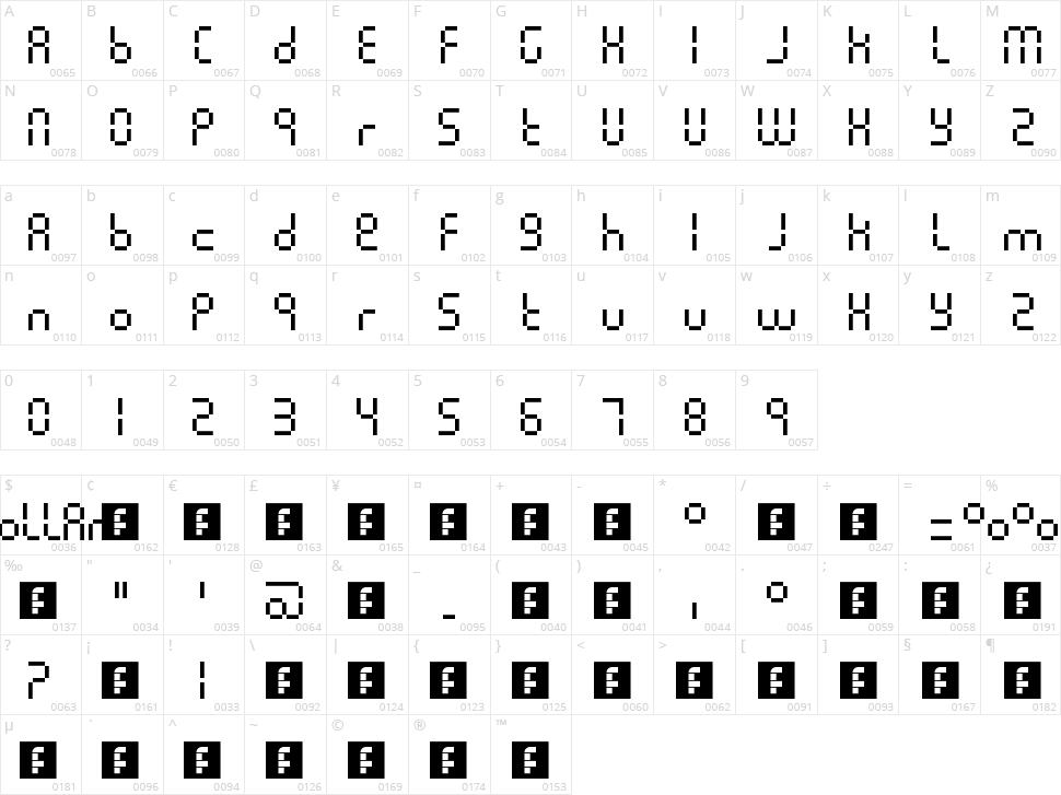 Pixel lcd machine Character Map