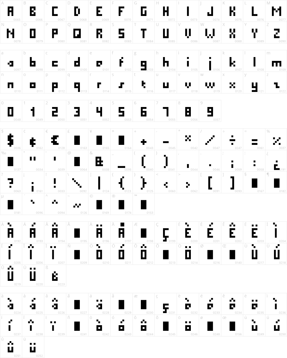 Pixel Millennium Character Map