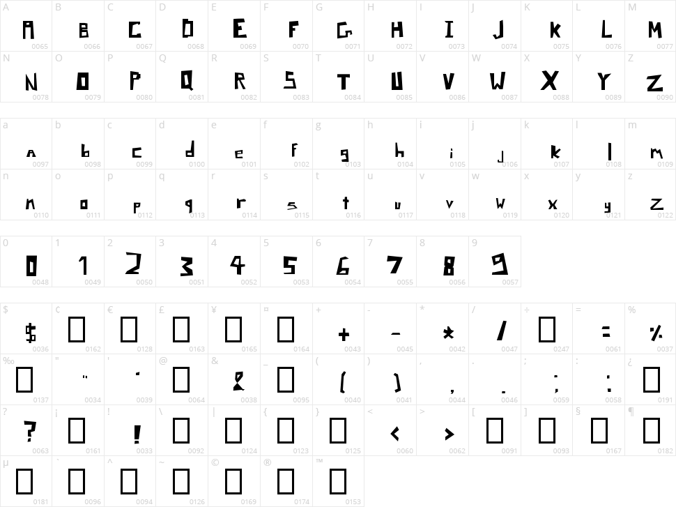 Pixel Signboard Character Map