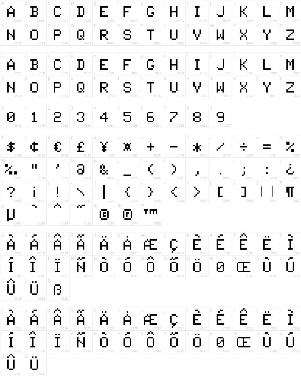 Pixel Tandysoft Character Map