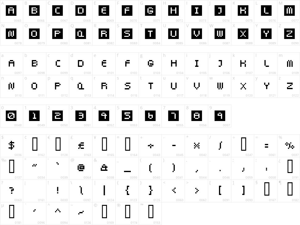 Pixel Twist Character Map