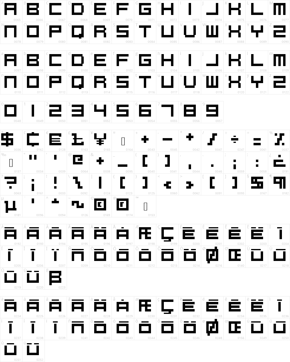 PixelCaps! Character Map