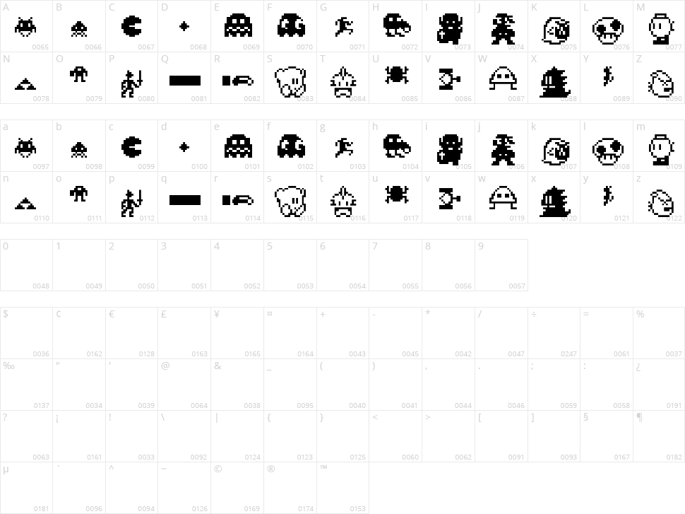 Pixel Charas Character Map