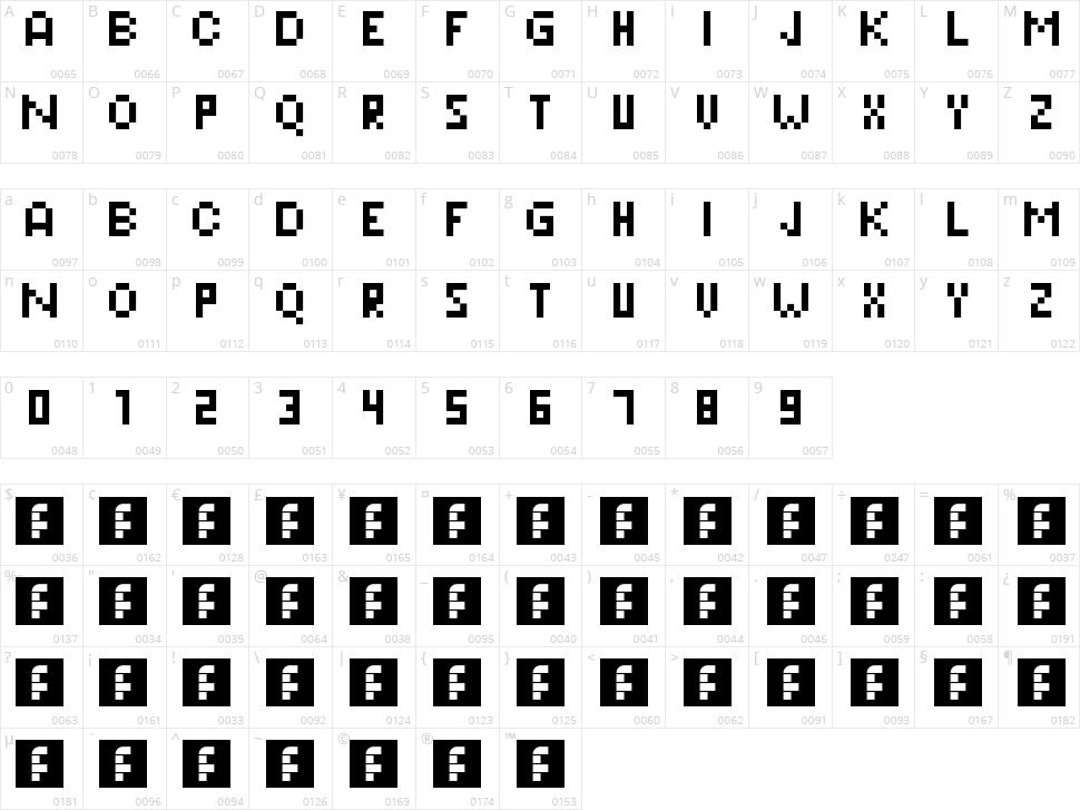 Pixeleris Character Map