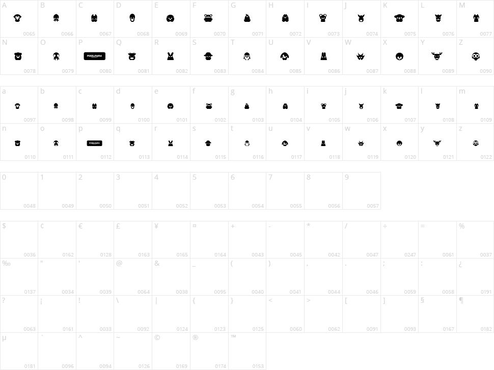 Pixelfarms Pets Character Map