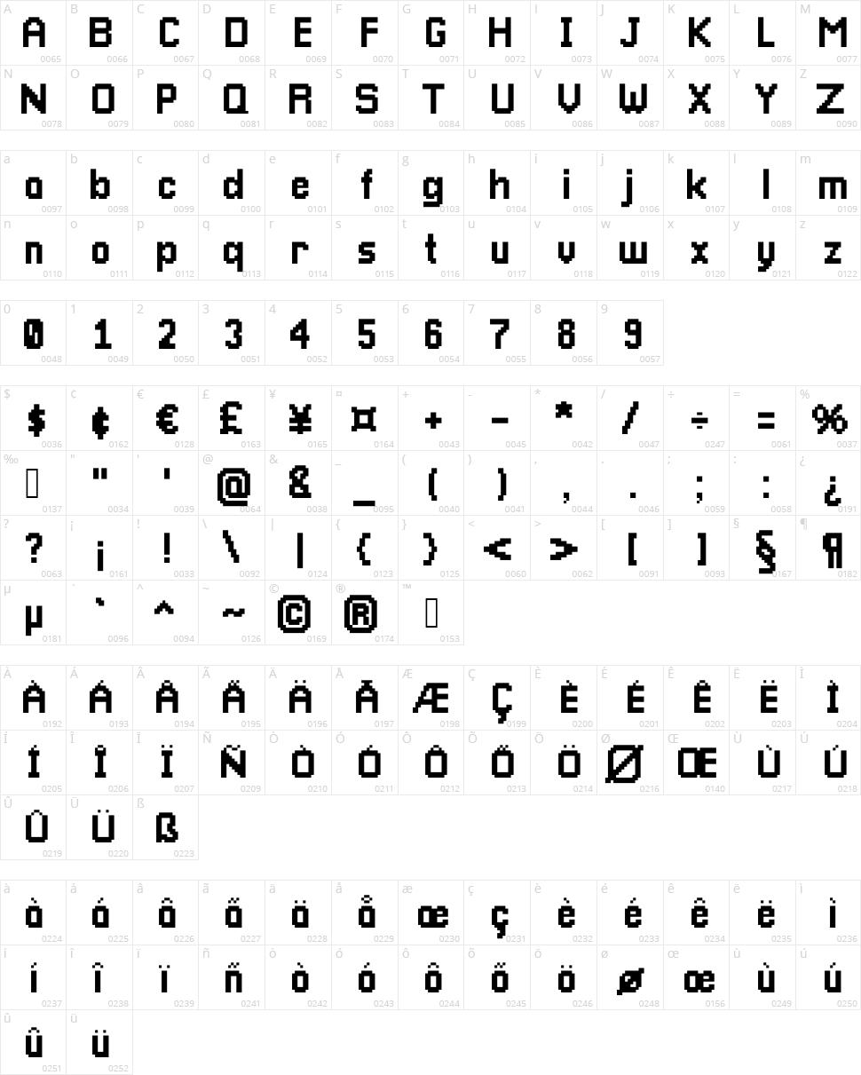 Pixellari Character Map