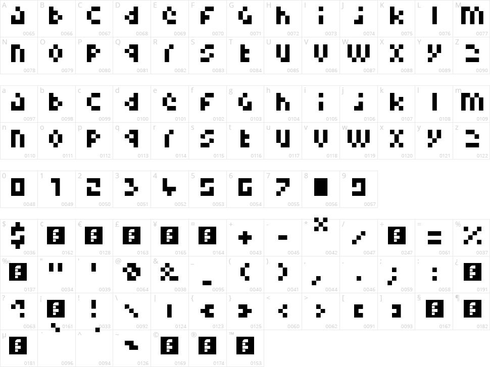 Pixelminimal Character Map