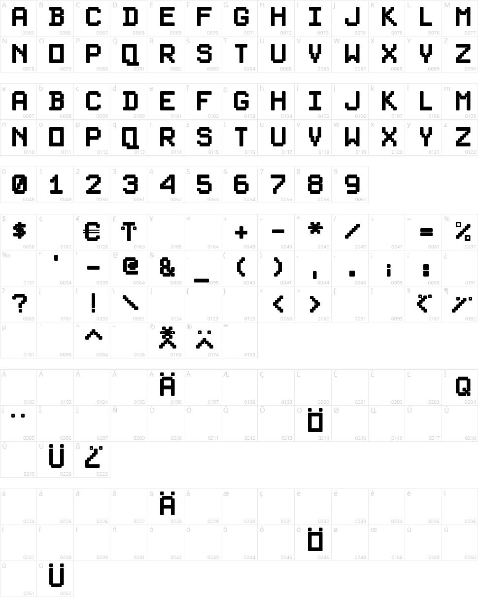 PixelSplitter Character Map