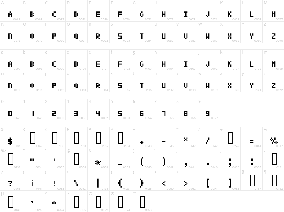 Pixel Text Character Map