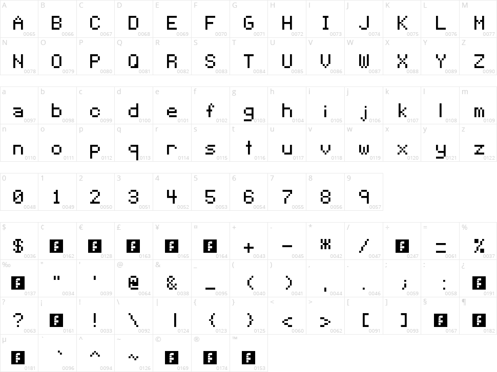 Pixeltype Character Map