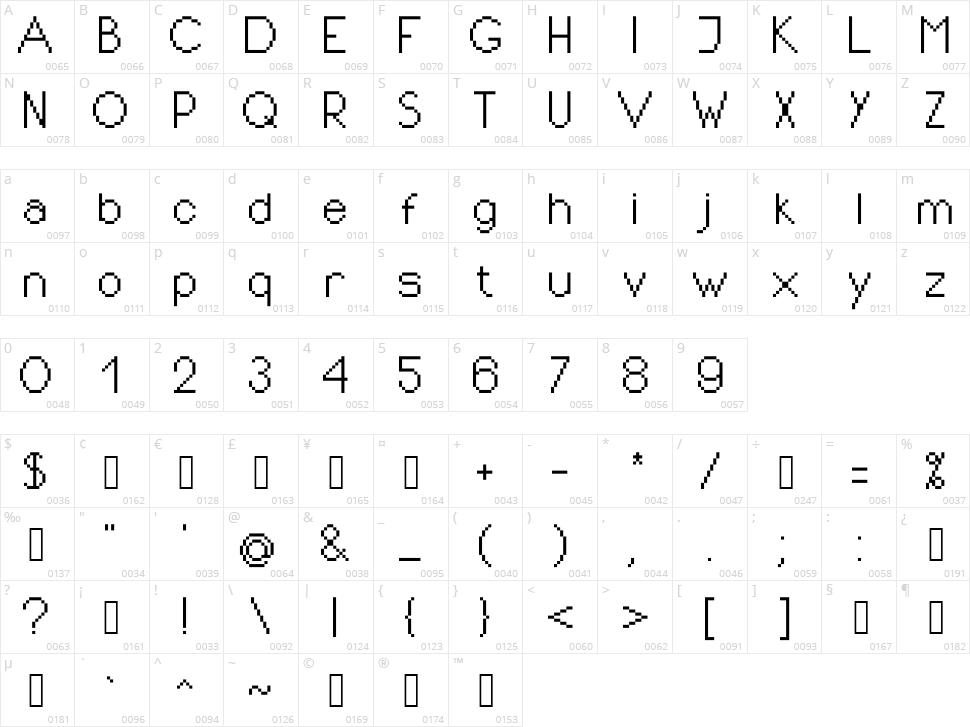 PixIdeal Character Map