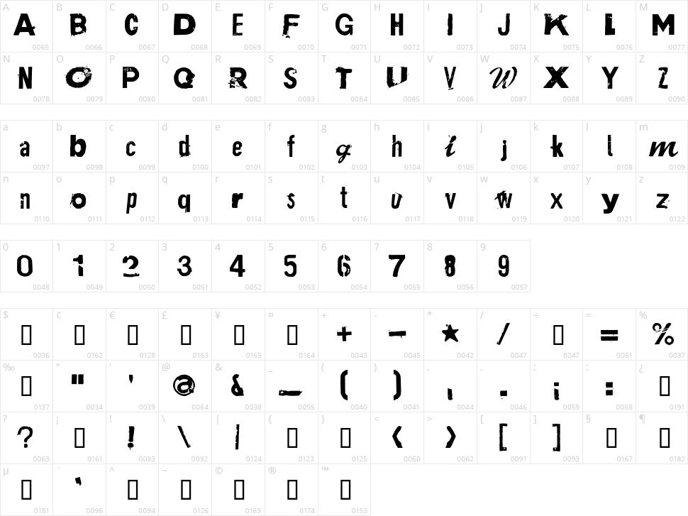 Plakken Character Map
