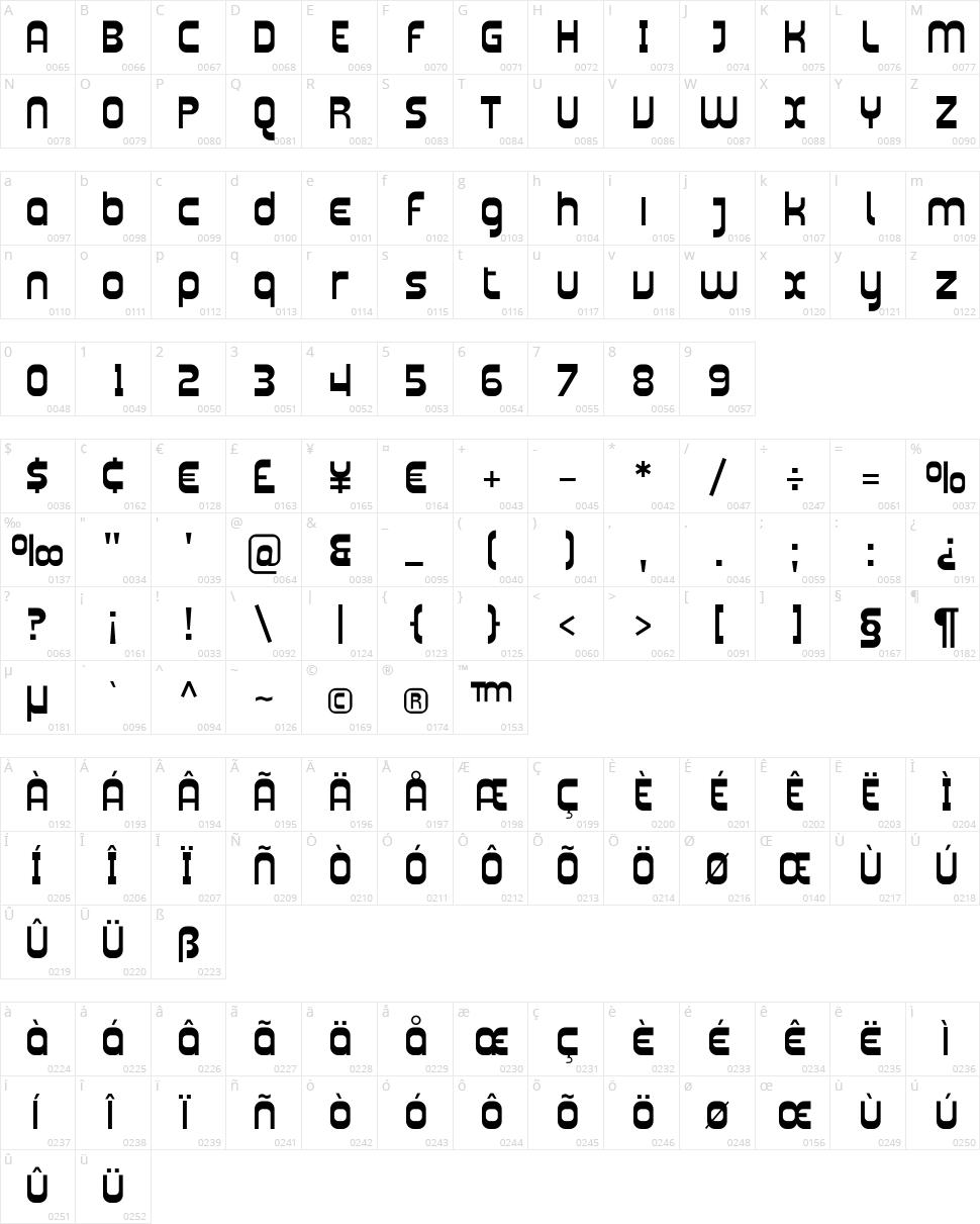 Plasmatica Character Map