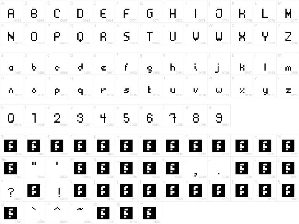 Plastica Character Map