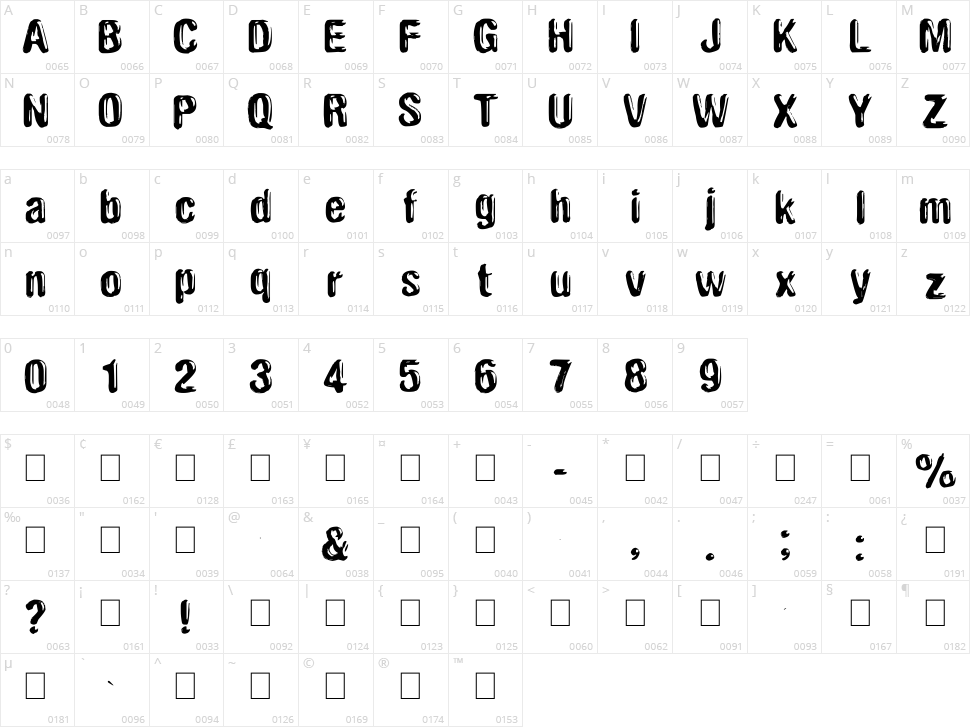 Plekkmees 2 Character Map