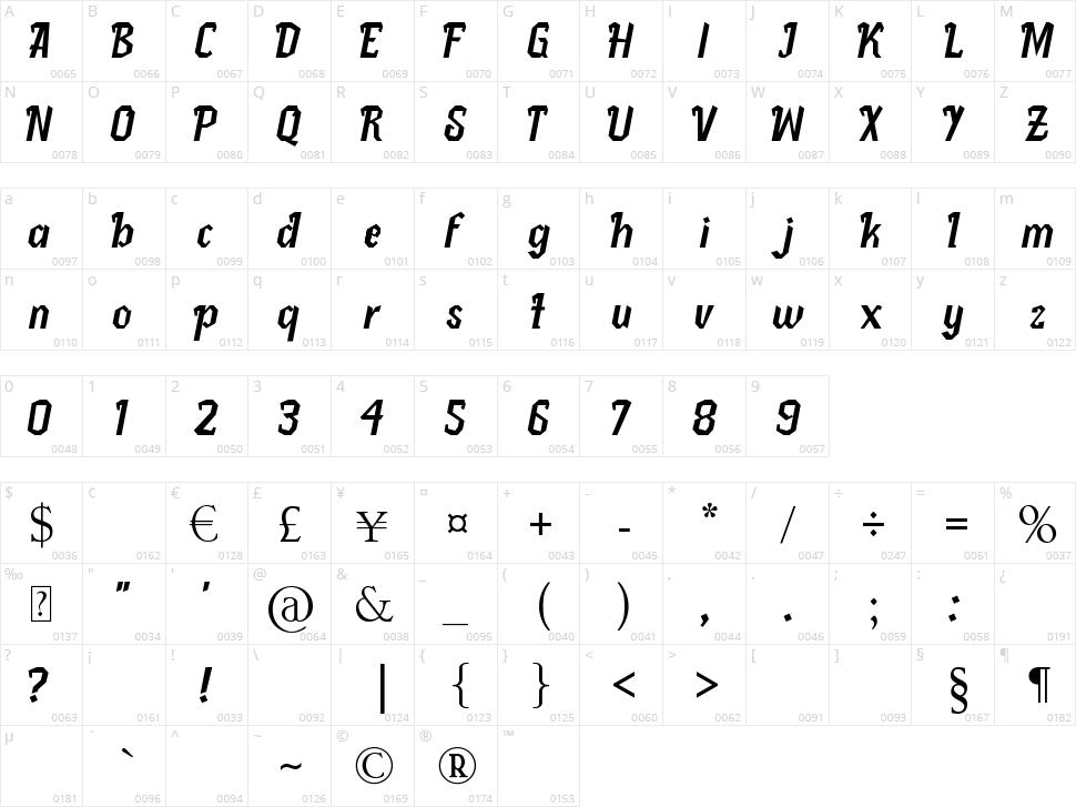 Pletakrutuk Character Map