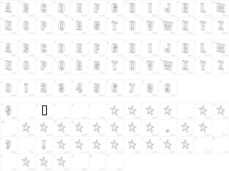 Plexifont BV Character Map
