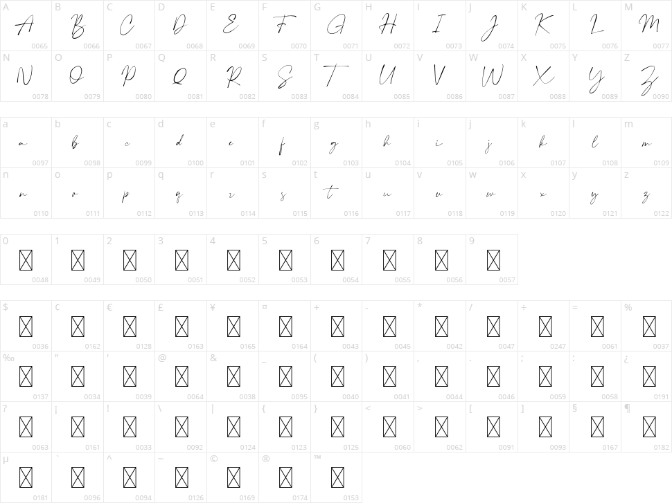 Plumrose Signature Character Map