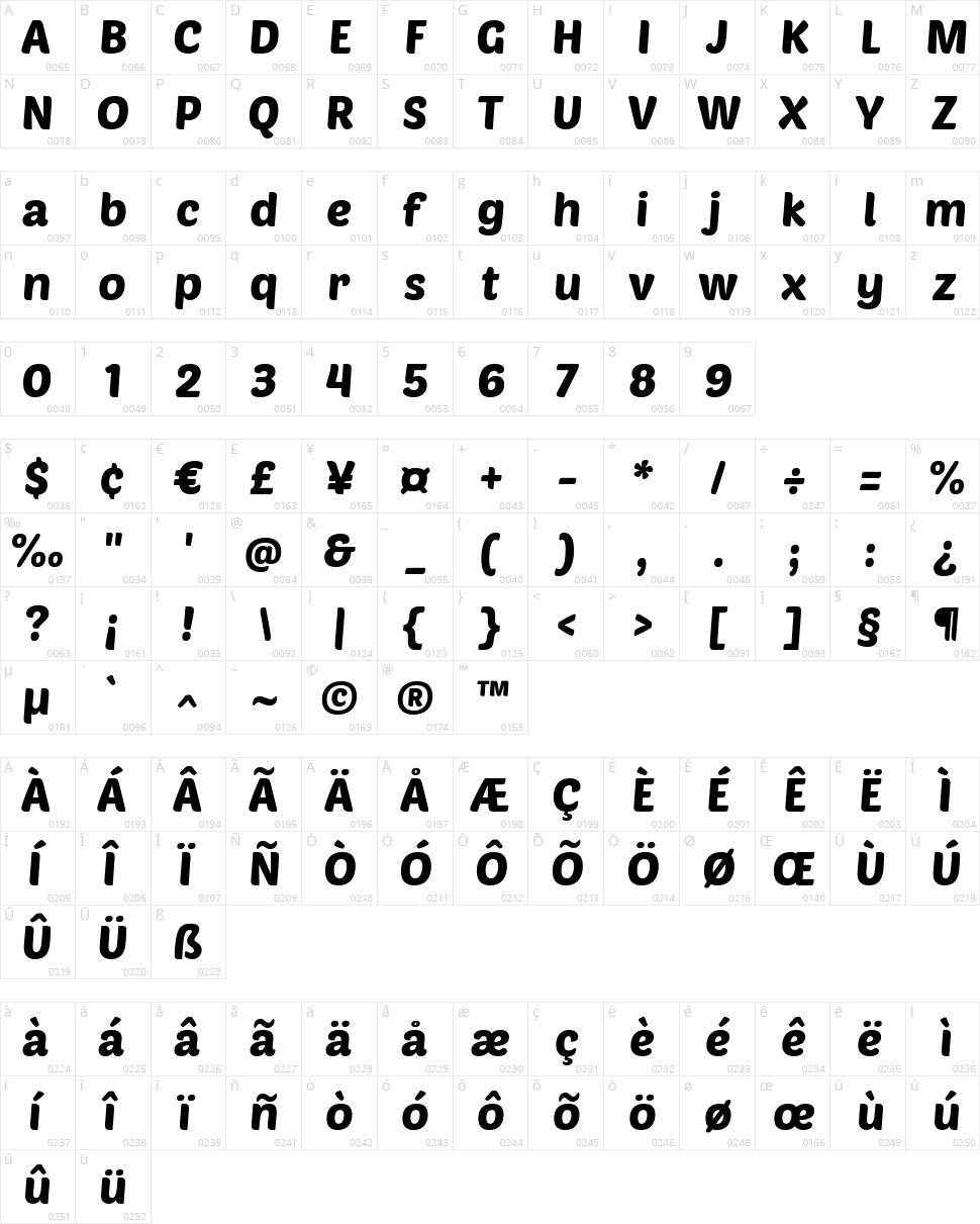 Poetsen One Character Map