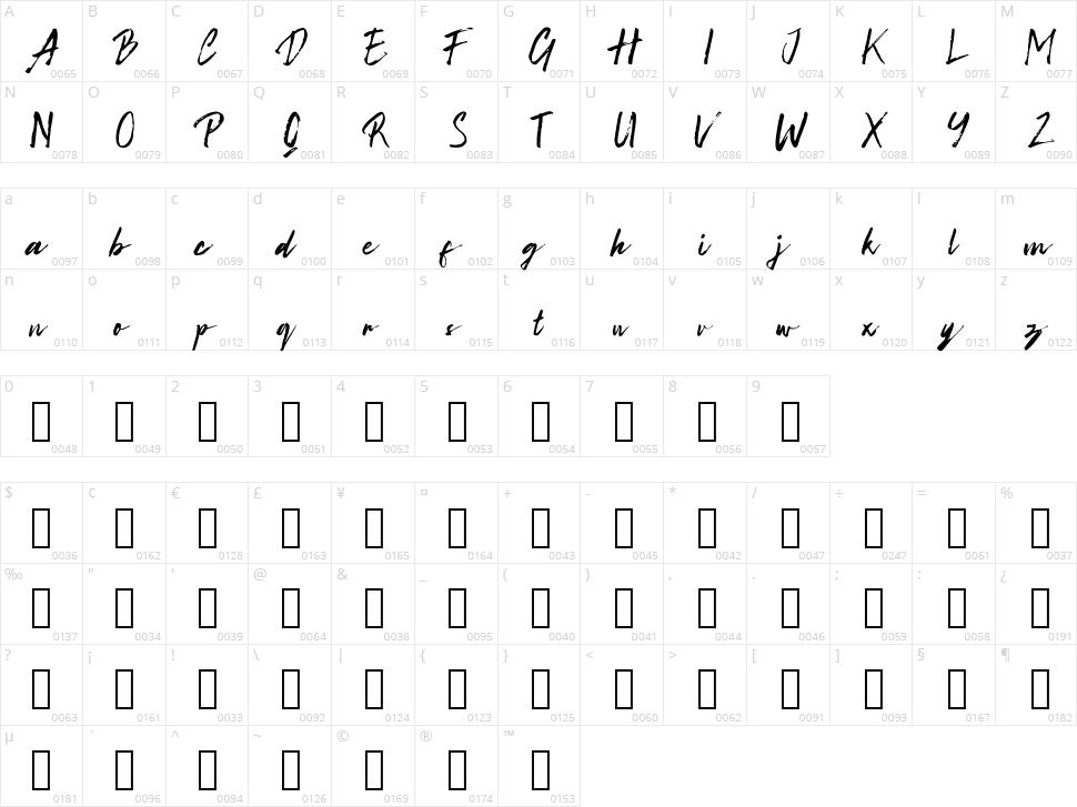 Polarika Character Map