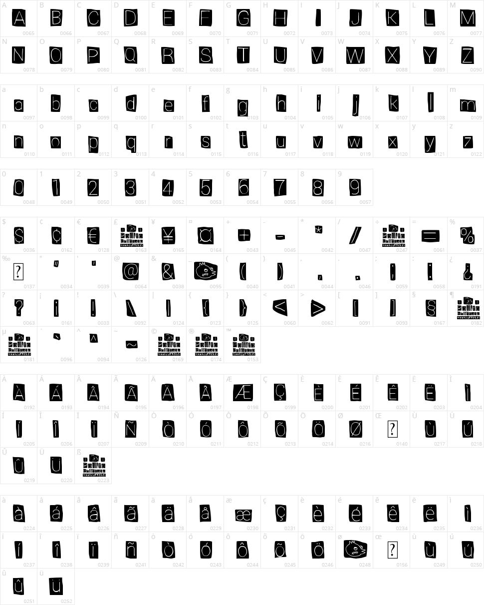 Pollito Peligroso Character Map