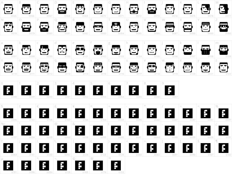 PolyFace Character Map