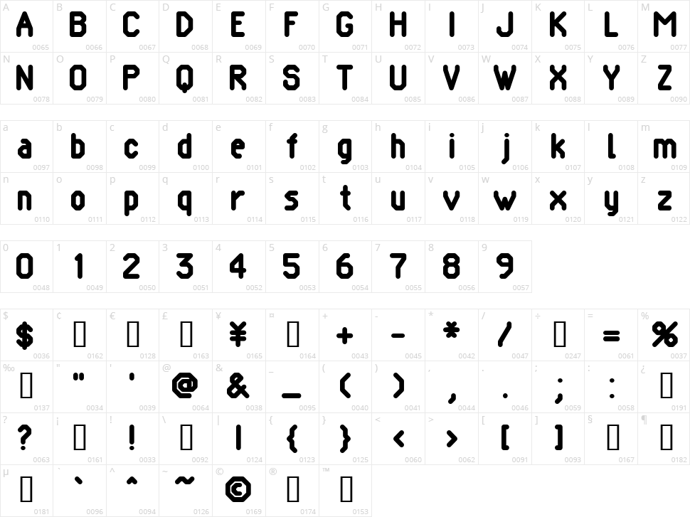 Pomcute Character Map