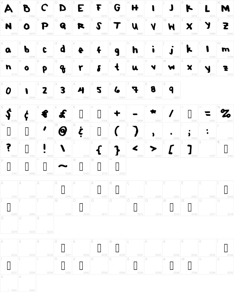 PomLimeade Character Map