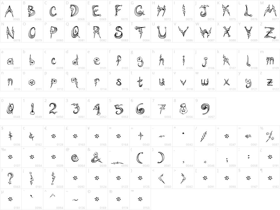 PonyRides Character Map