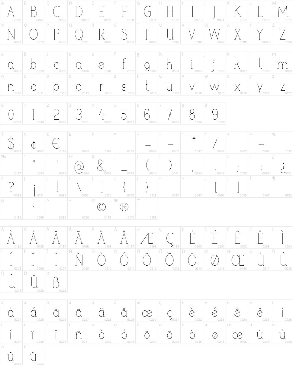 Poor Weekdays Serif Character Map
