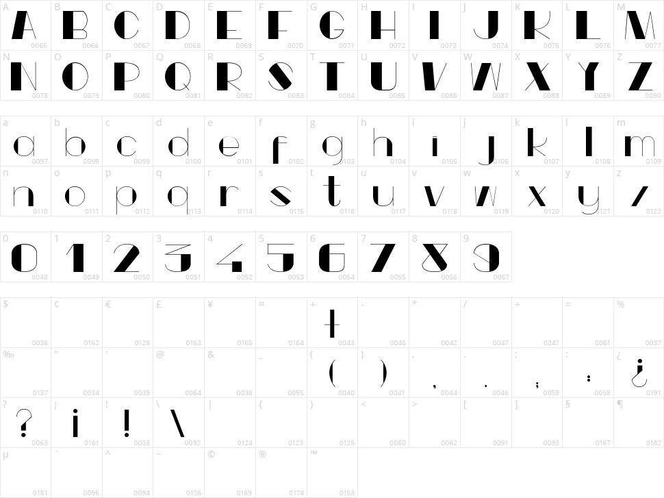 Popeye Type Character Map