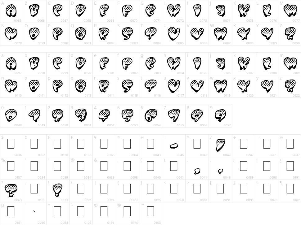 Poppy Character Map