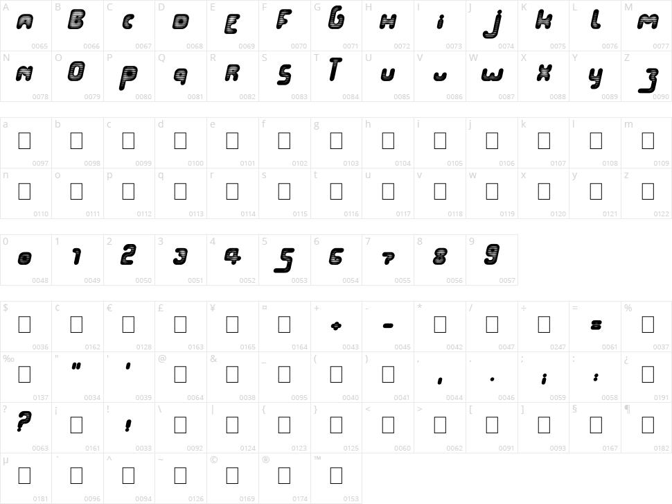 PopTivi Character Map