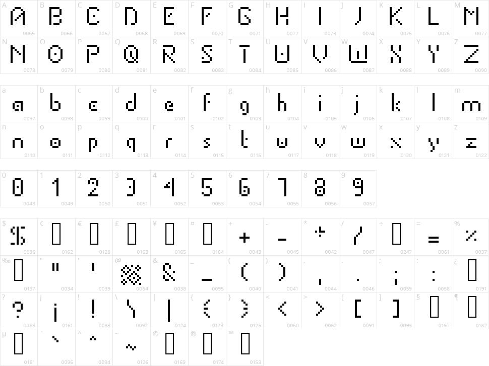 Portable Tube Character Map