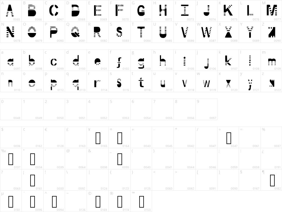 Portal Character Map