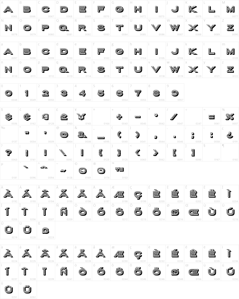 Porter Sans Block Character Map