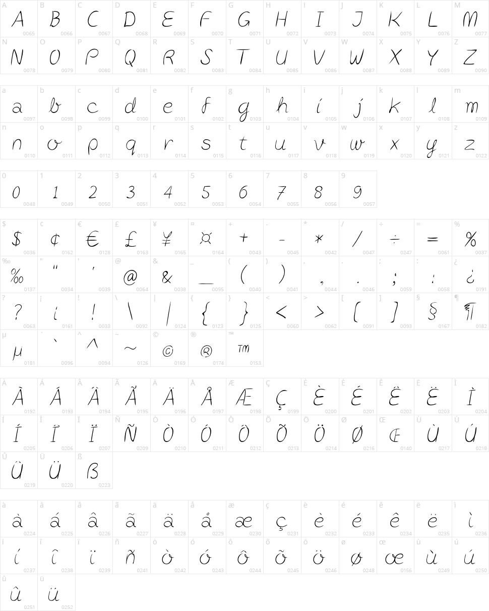 Post-it Penscript Character Map
